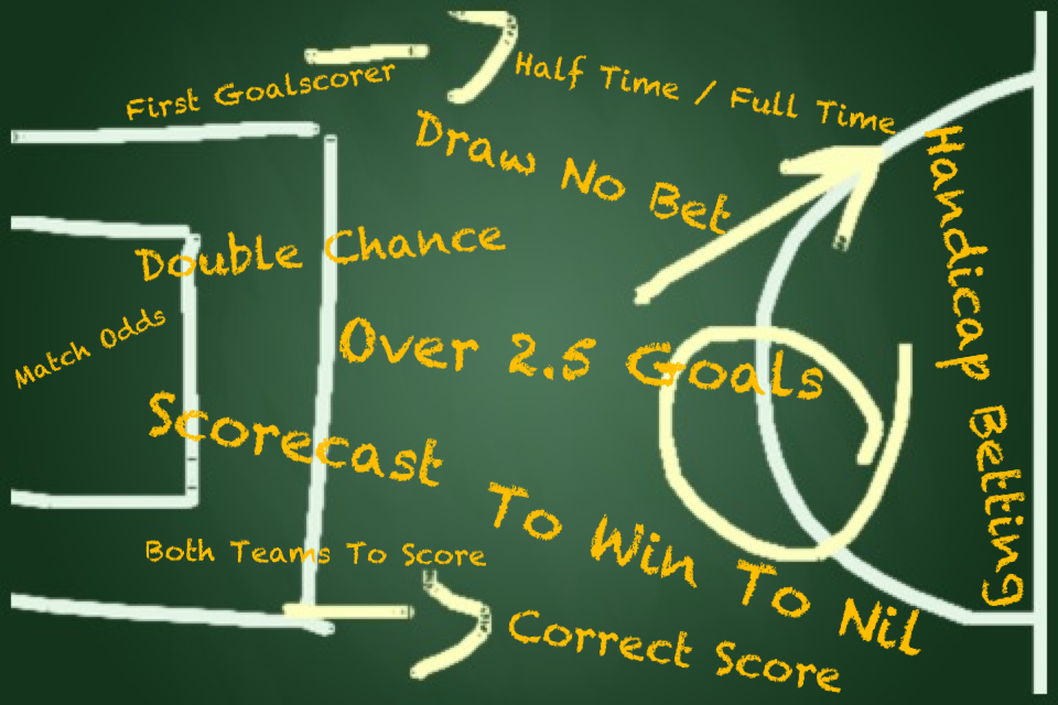 Finding An Ideal Football Betting Guide